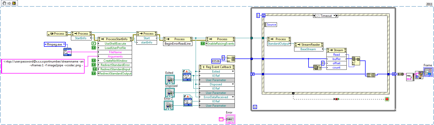 FFMPEG scripting in LabVIEW (.NET) - Discussion Forums - National ...