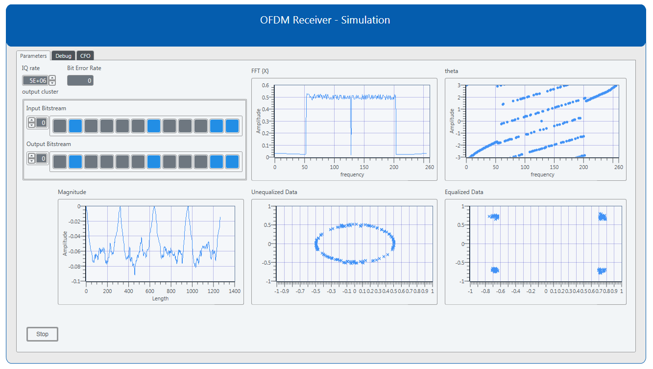 Streaming OFDM Transmitter and Receiver - NI Community - National