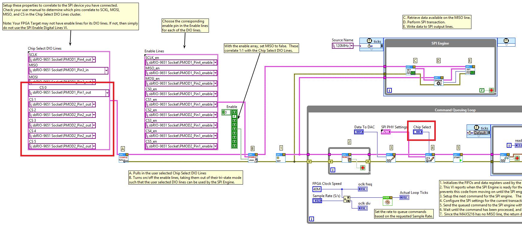 Integrating Digilent pmods with sbRIO-9651 - NI Community