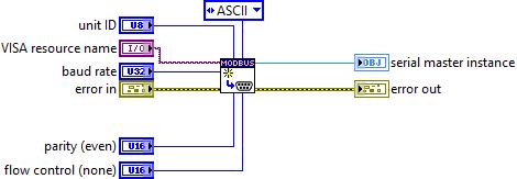 Modbus ASCII Master.png