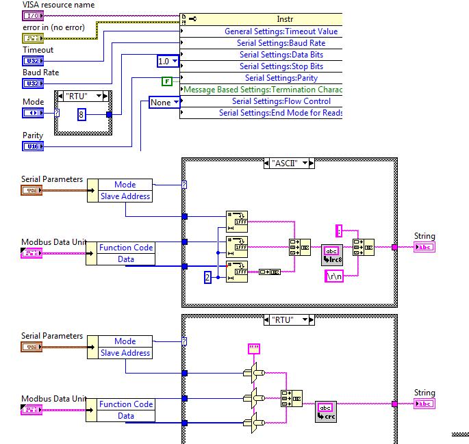 configuration serie modbus VISA.png