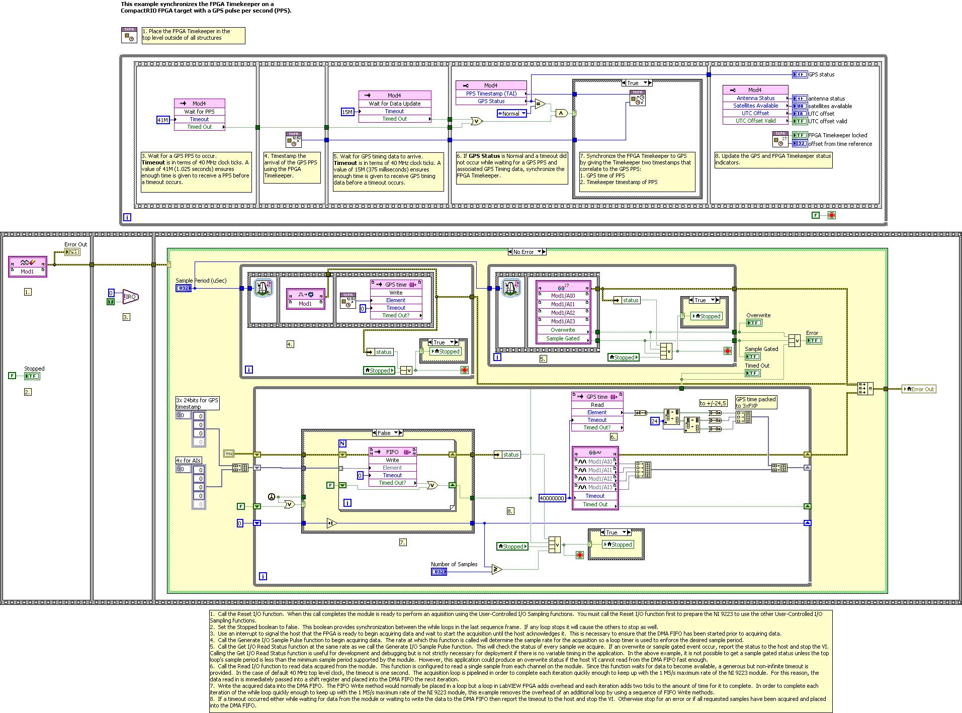 NI_9223_User-Controlled_IO_Sampling_(FPGA)d.png