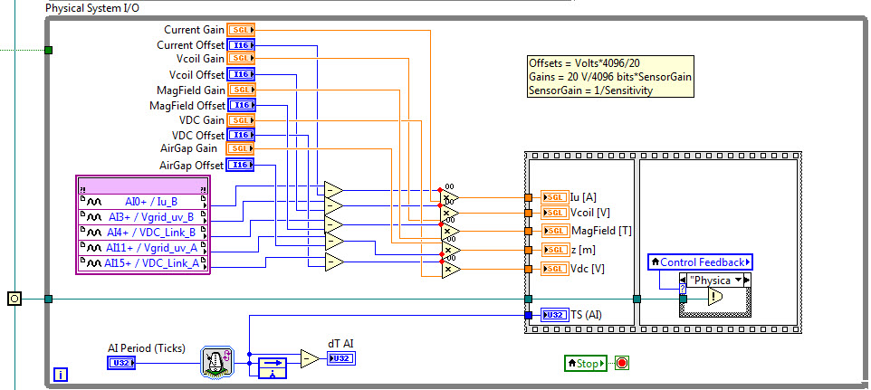 GPIC Analog Input with Occurance to trigger hysteresis control loop.jpg