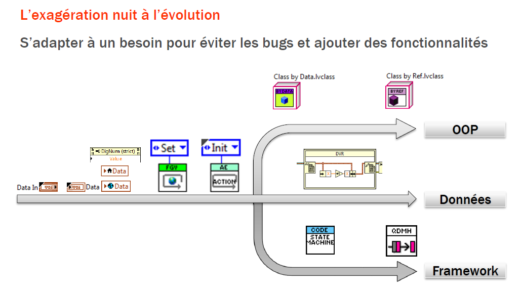luc desruelle u0026 39 s blogue - ni community