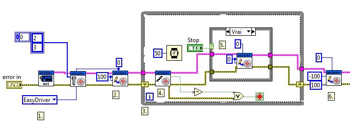 Arduino Example: Stepper Motor Example - NI Community
