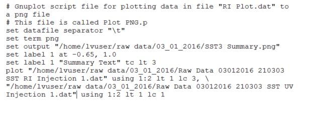 Installing and using Gnuplot to plot data files to PNG files