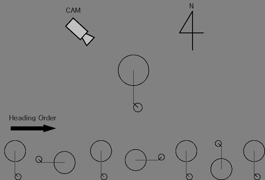konkuk univ  rotary uav autopilot