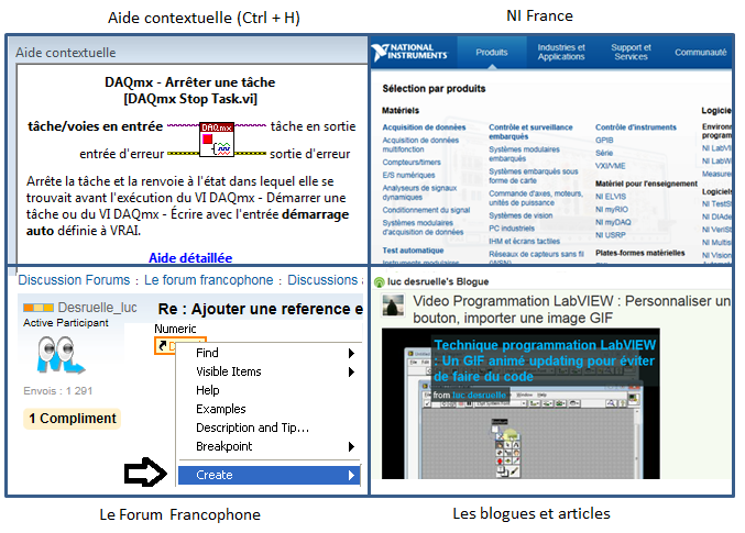 luc assistance labview.png