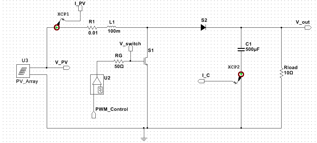 Guide to Power Electronics Control Application Examples and IP Cores