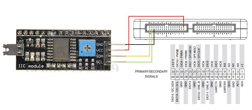 Lcd With I2c Pcf8574at Backpack - Labview Api - Ni Community