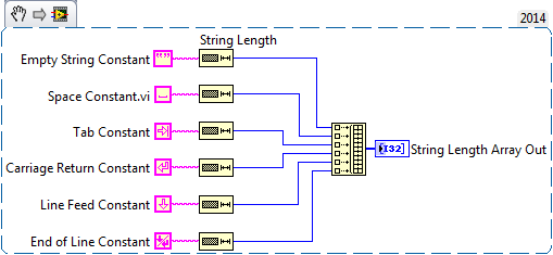 String Length of Constants.png