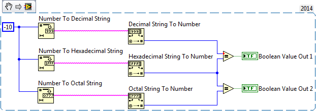 Number to String to Number.png