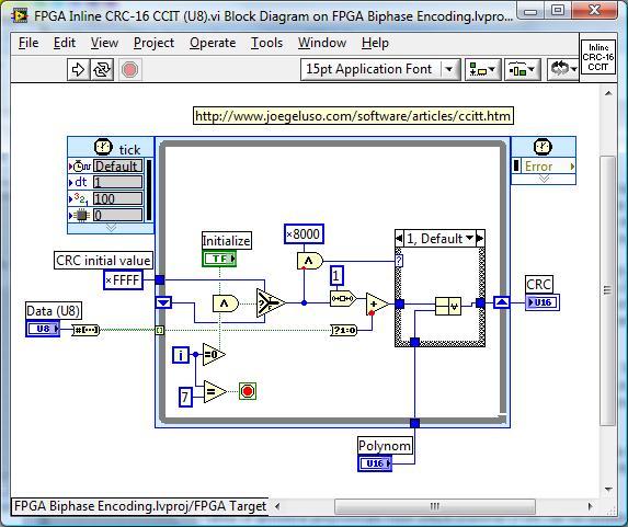 Biphase Manchester Encoding IP - NI Community - National