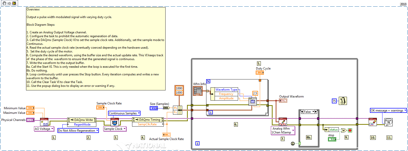 Pulse Width Modulation Pwm With Ni Mydaq Or Elvis Ii Discussion Signal Generator Circuit A