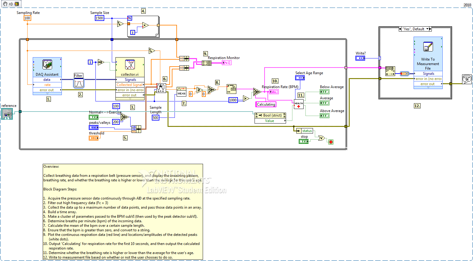 21923_a respiration monitor discussion forums national instruments labview wiring diagram at soozxer.org