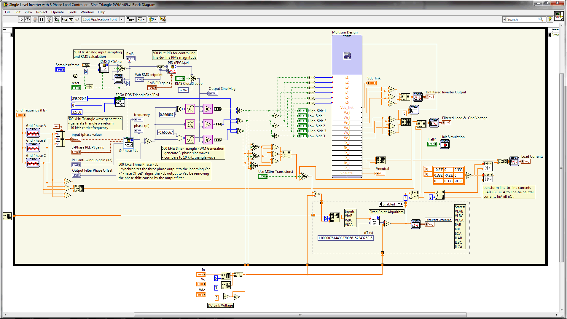 Comparison Of Multisim Vs Lv Fpga Real Time Hil Simulation Results Three Phase Inverter Circuit Comparing Simulations For The With Different Component Values