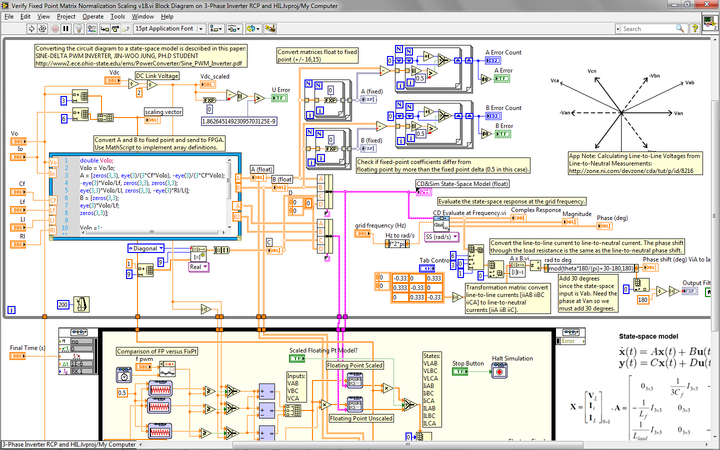 Open Source Reference Design Fpga Based State Space Real Time Hil Ni Myrio1900 Hardware Block Diagram Myrio Toolkit Labview 2014 Simulation Of 3 Phase Inverter Discussion Forums National Instruments