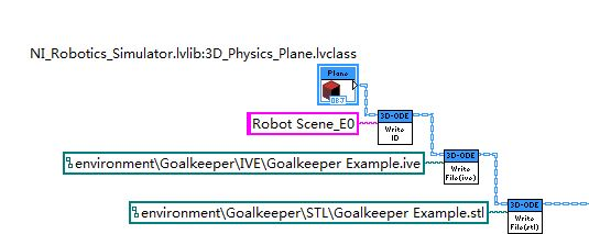 Solved: help to create a custom virtual worlds for robotics