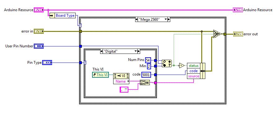 Arduino mega 2560 - NI Community - National Instruments