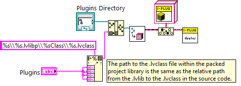 pathToPlugin_LV2010.png