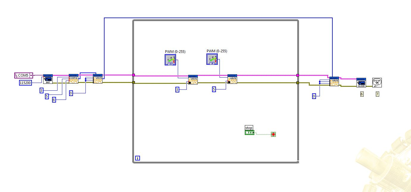 Solved: PWM Motor Control Problems - NI Community - National Instruments