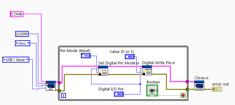 Interfacing arduino nano with labview discussion forums