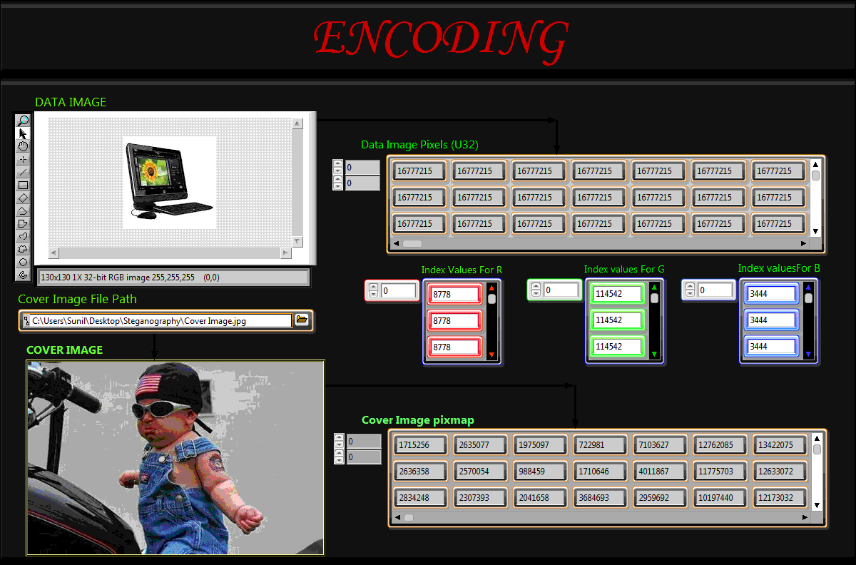 Steganography__encodingp.png