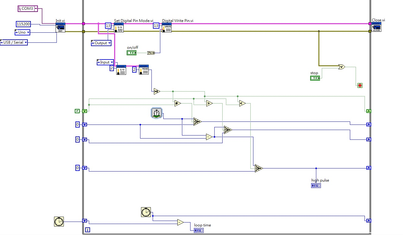 pulseIN() using Labview+arduino? - NI Community - National Instruments