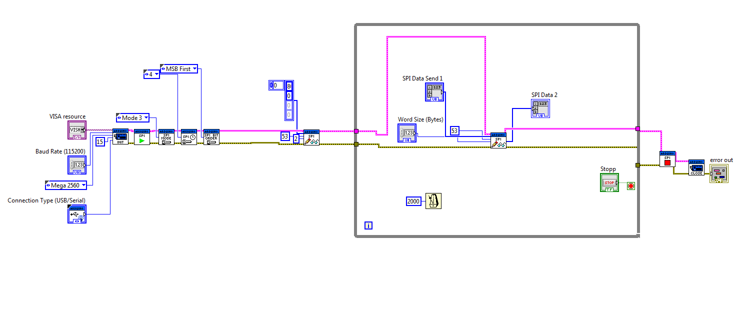 Arduino SPI and Labview toolbox - NI Community - National