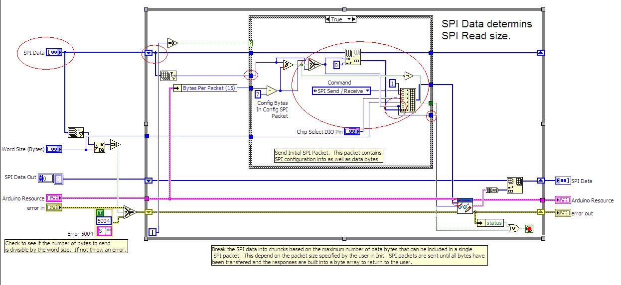 Solved: Reading SPI of MAX31855 - NI Community - National Instruments