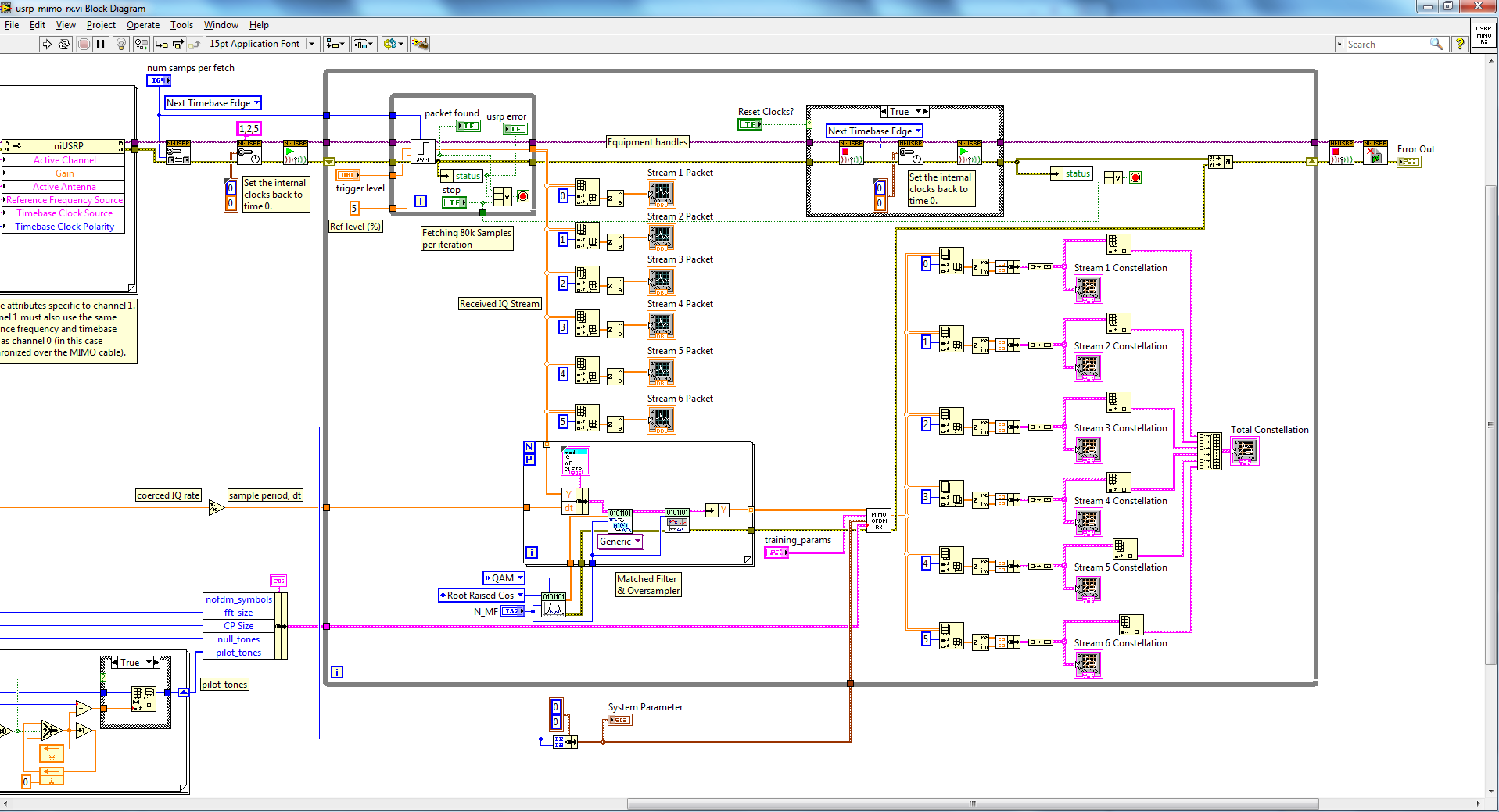 ofdm transmitter block diagram ofdm wiring diagram free