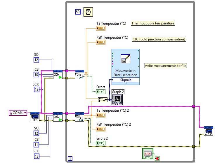 communicate with multiple SPI devices (MAX31855) - NI Community
