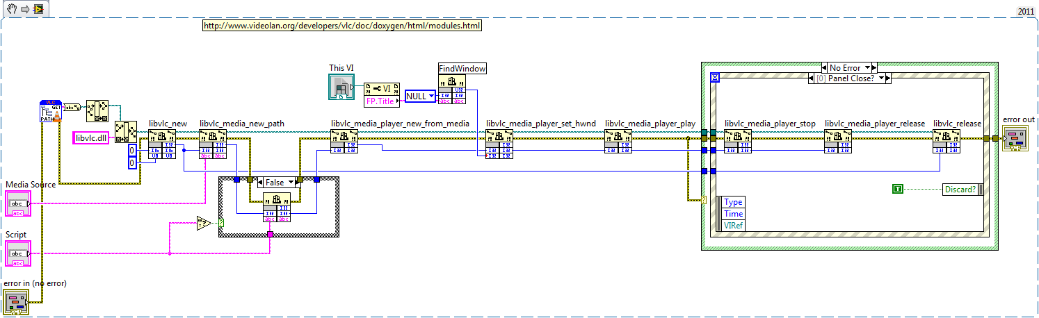 VLC scripting in LabVIEW - NI Community - National Instruments
