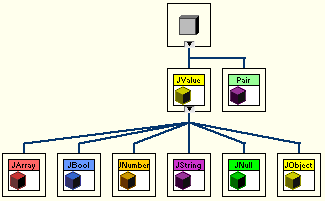 LV_JSON_hierarchy.png