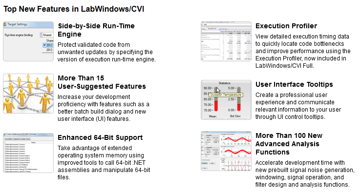 cvi 2012 new features.png