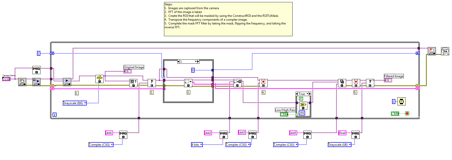 FFT_Block_Diagram.png