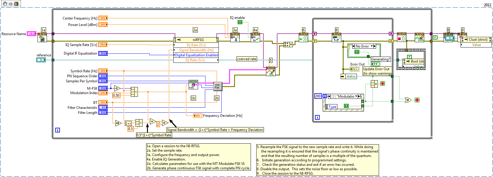 Frequency Shift Keying Digital Modulation with LabVIEW - NI