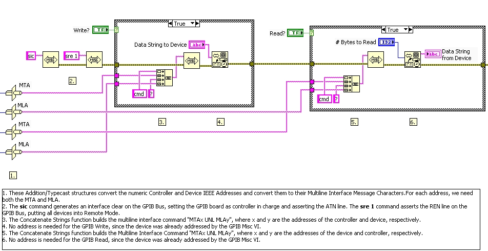 gpib example for labview - ni community