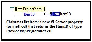 ProjectItemToItemID.png