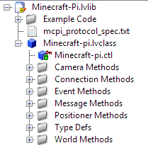 Minecraft-Pi API in LabVIEW - NI Community - National Instruments