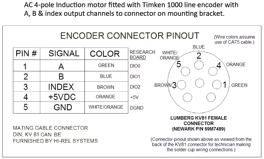 Well Cat5e Patch Cable Wiring Diagram On Inter Speaker Wiring Diagram