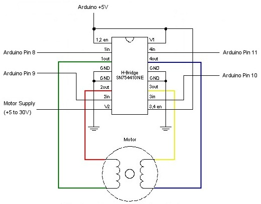 Rugged Motor Driver Rugged Circuits