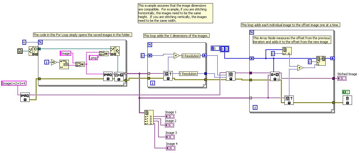 NI IMAQ Vision Run-Time Engine - Letöltés