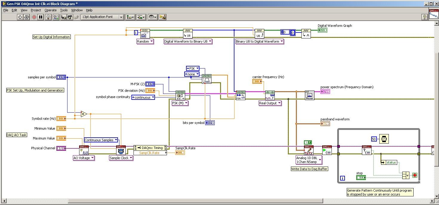 Modulation Toolkit 2
