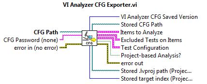 exportcfg.png