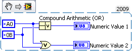 Compound Arithmetic OR.png