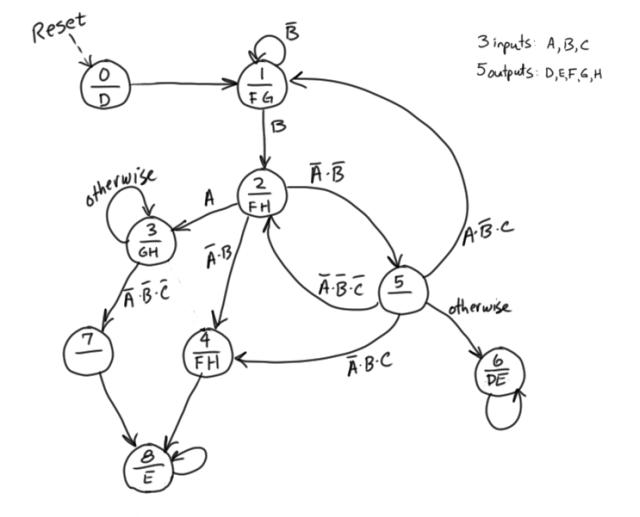complex_fsm_diagram.png