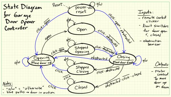state_diagram.png