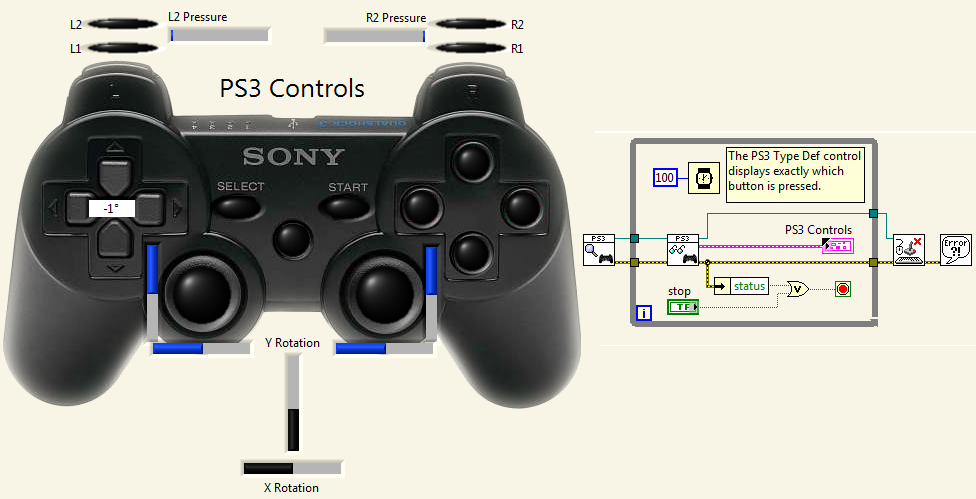 PlayStation 3/DualShock 3 Controller in LabVIEW Using 3rd