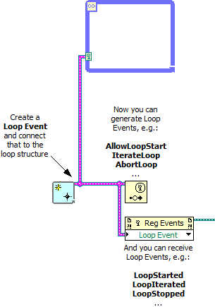 NewLoop_Events.png